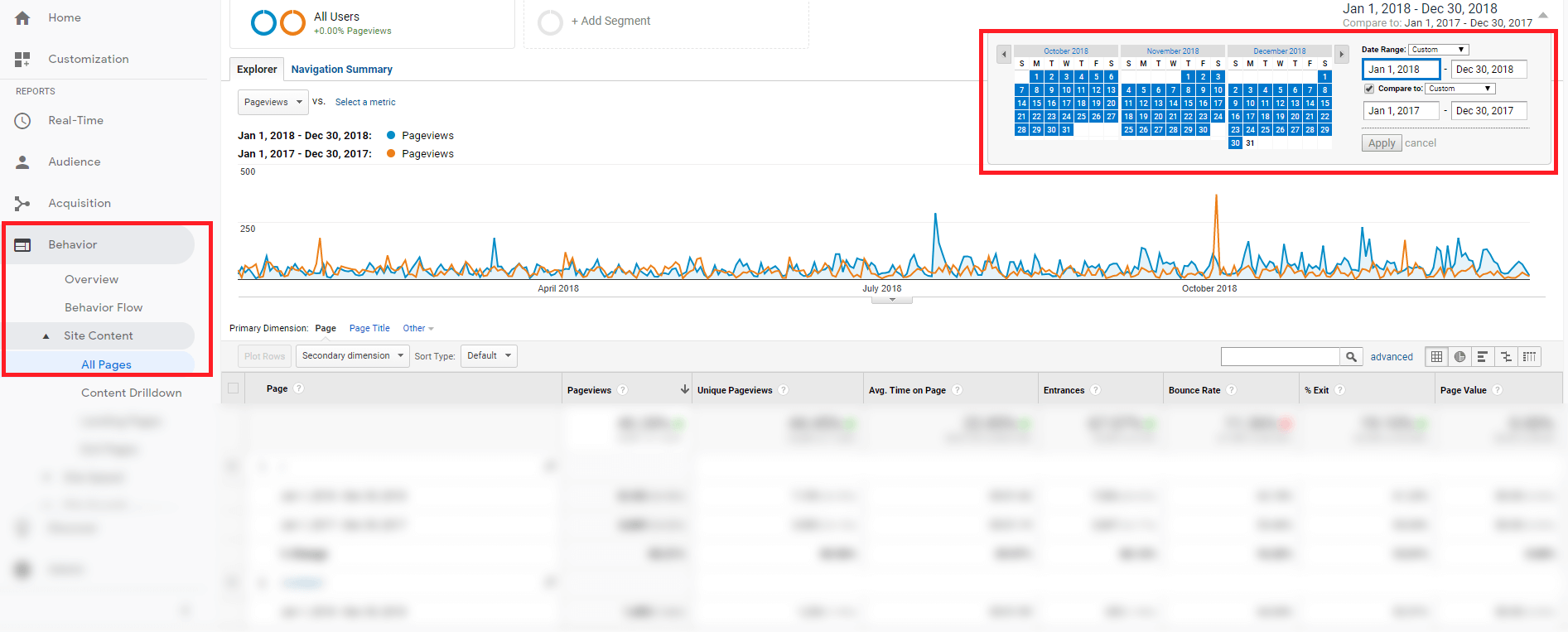Google Analytics Compare Last Year