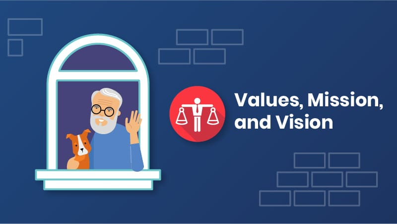Values, Mission and Vision